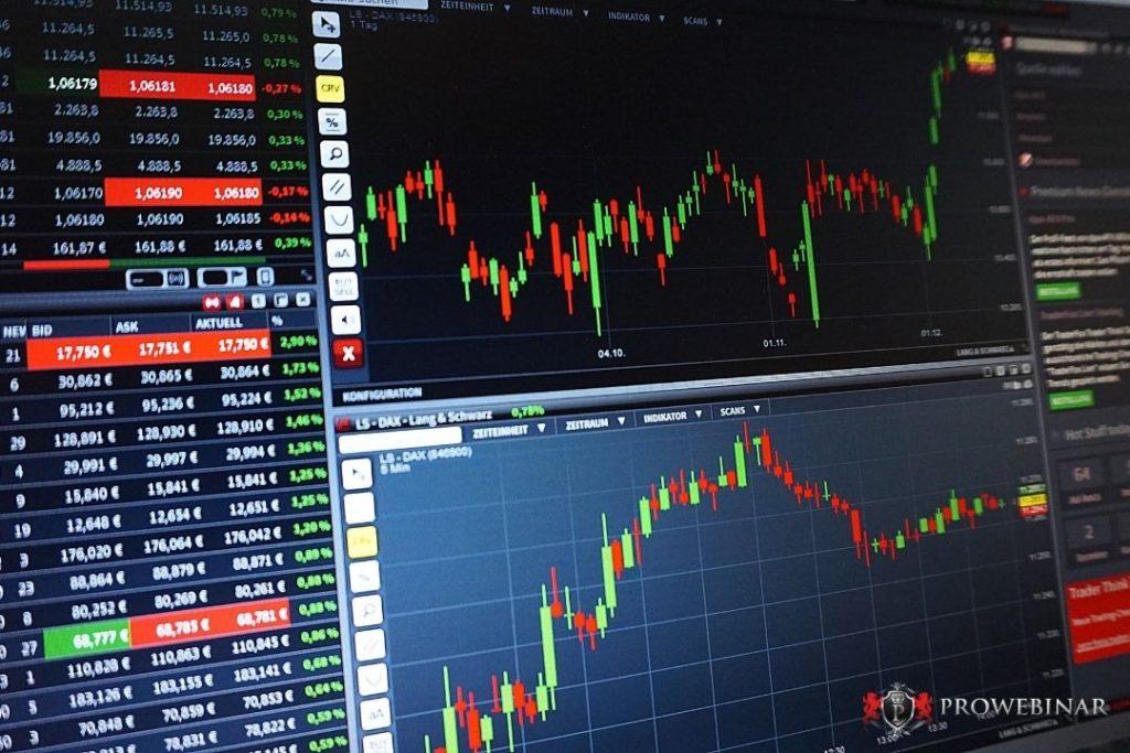 Podstawy gry na rynku walutowym Forex - analiza rynkiu